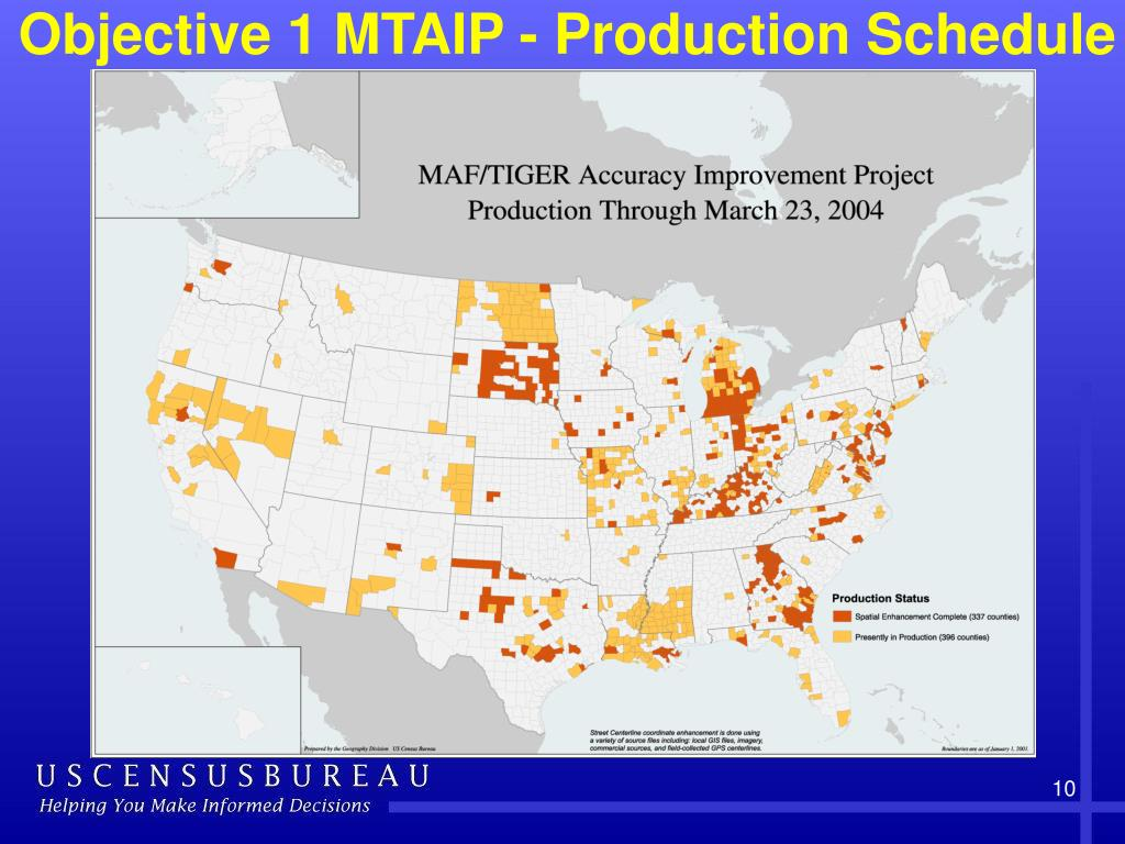 Objective 1 MTAIP - Production Schedule