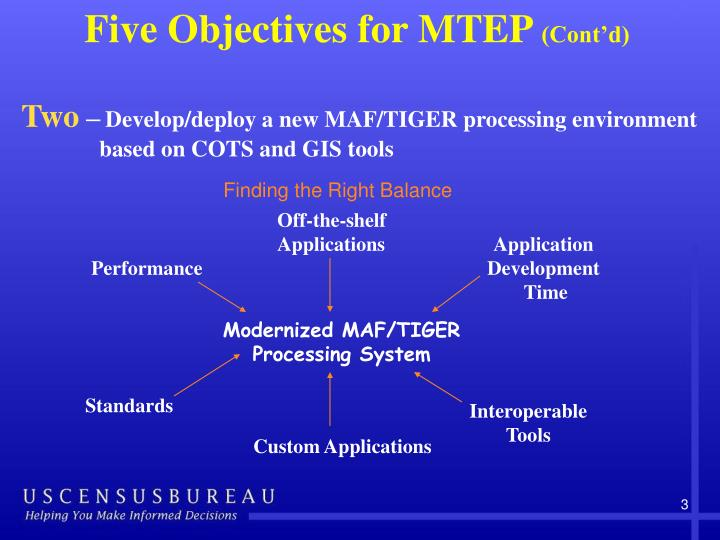 Five Objectives for MTEP