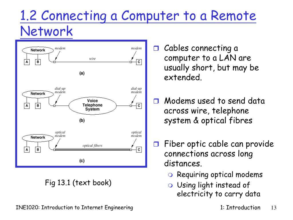 Cables connecting a computer to a LAN are usually short, but may be extended.