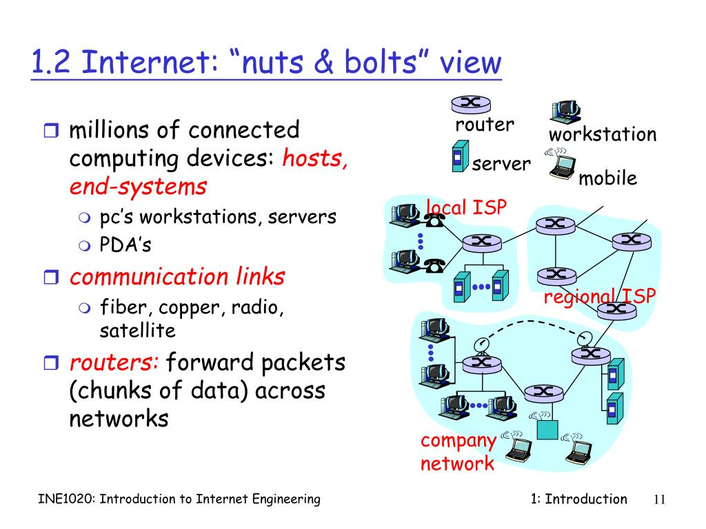 millions of connected computing devices: