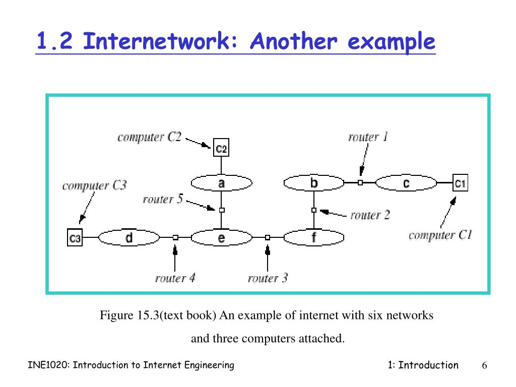 1.2 Internetwork: Another example