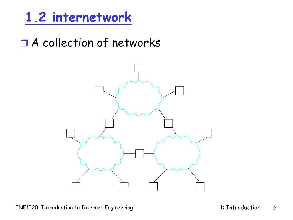 1.2 internetwork