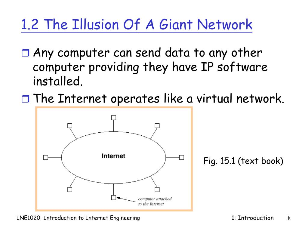 1.2 The Illusion Of A Giant Network