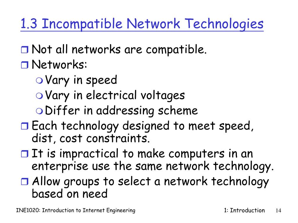 1.3 Incompatible Network Technologies