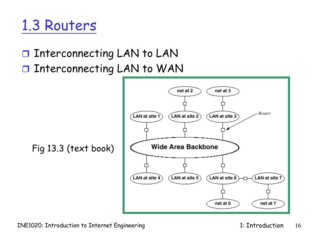 1.3 Routers