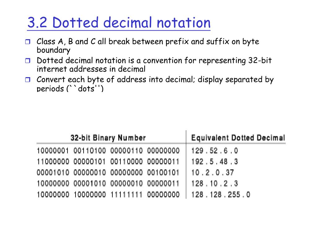3.2 Dotted decimal notation