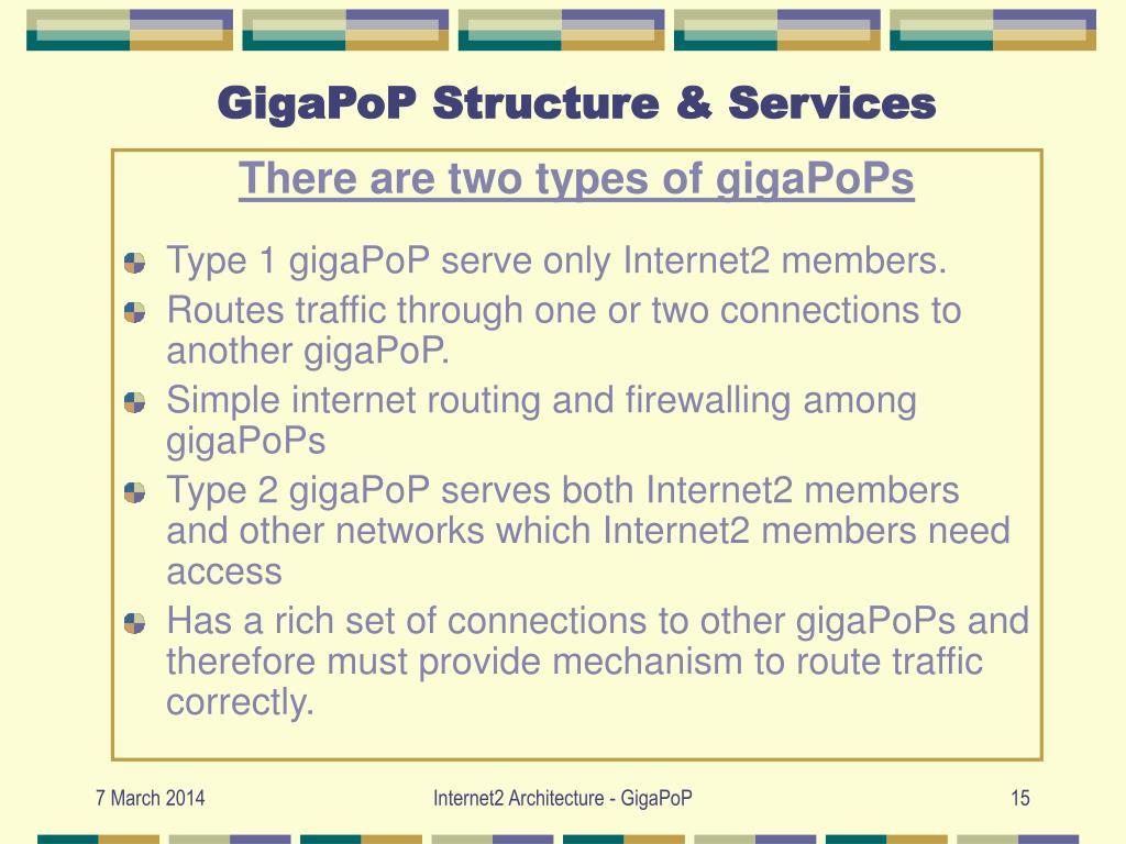 GigaPoP Structure & Services