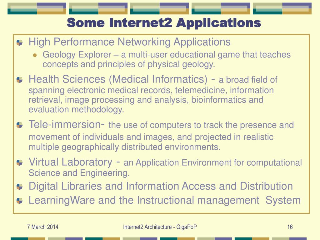 Some Internet2 Applications