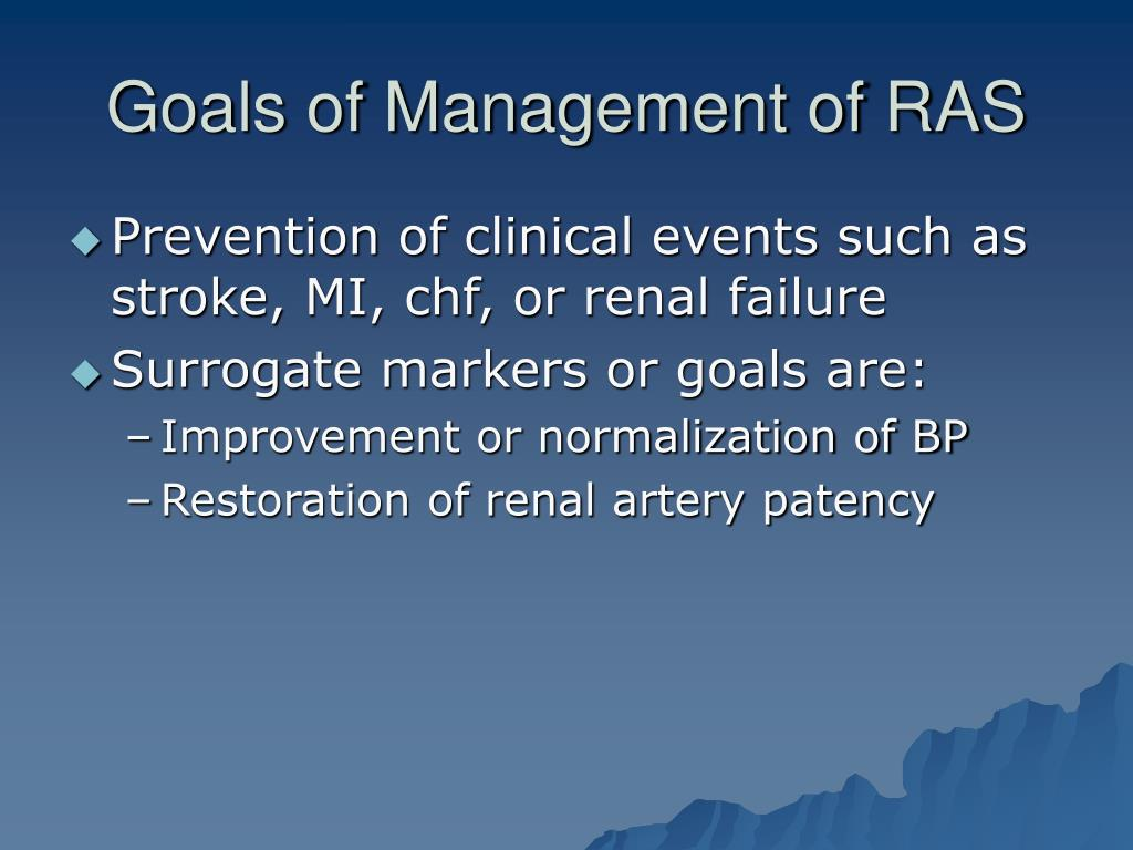 Goals of Management of RAS