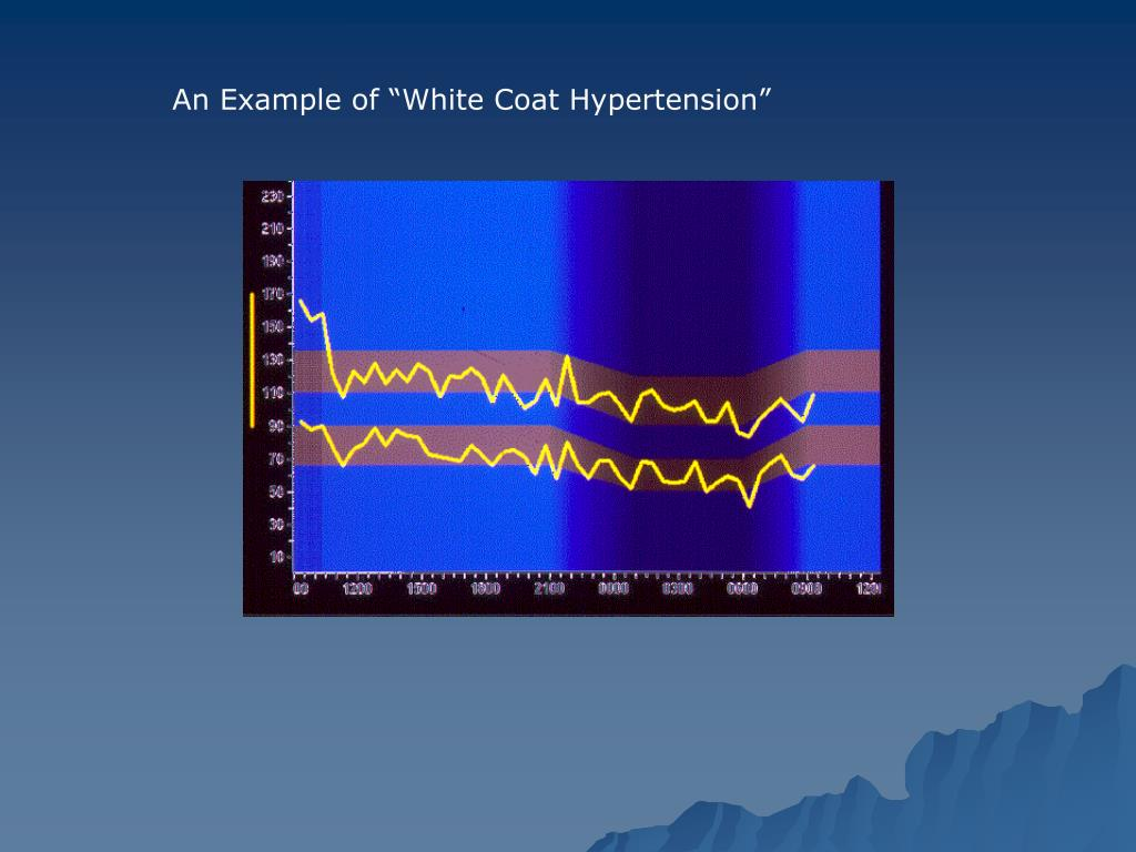 "An Example of ""White Coat Hypertension"""