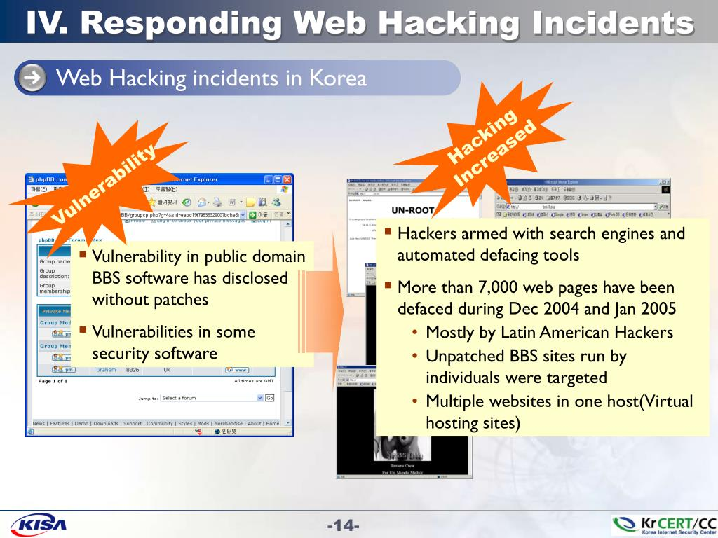 IV. Responding Web Hacking Incidents