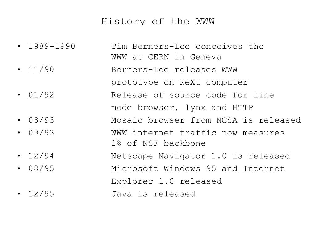 History of the WWW