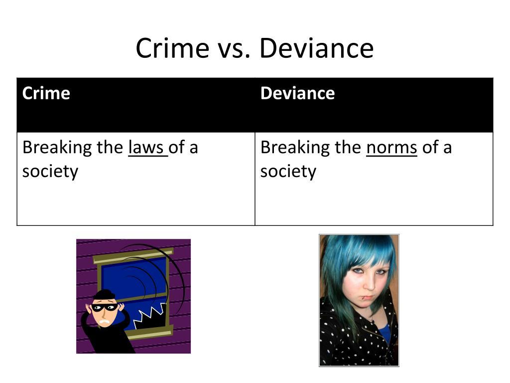 Crime vs. Deviance