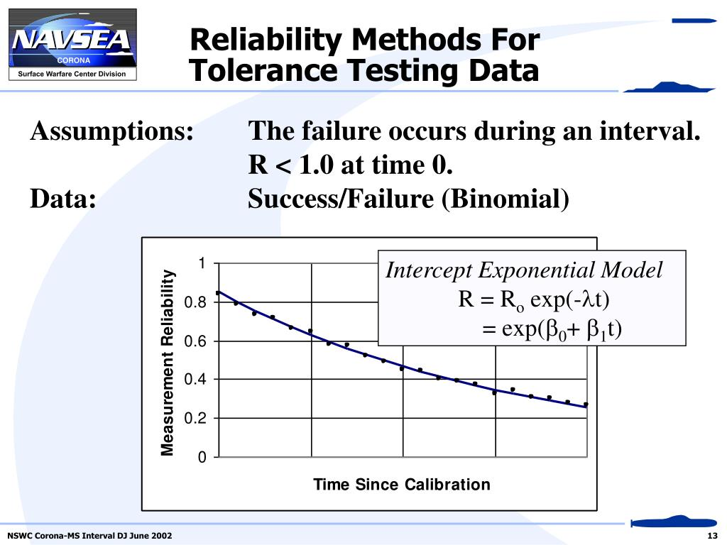 Reliability Methods For Tolerance Testing Data