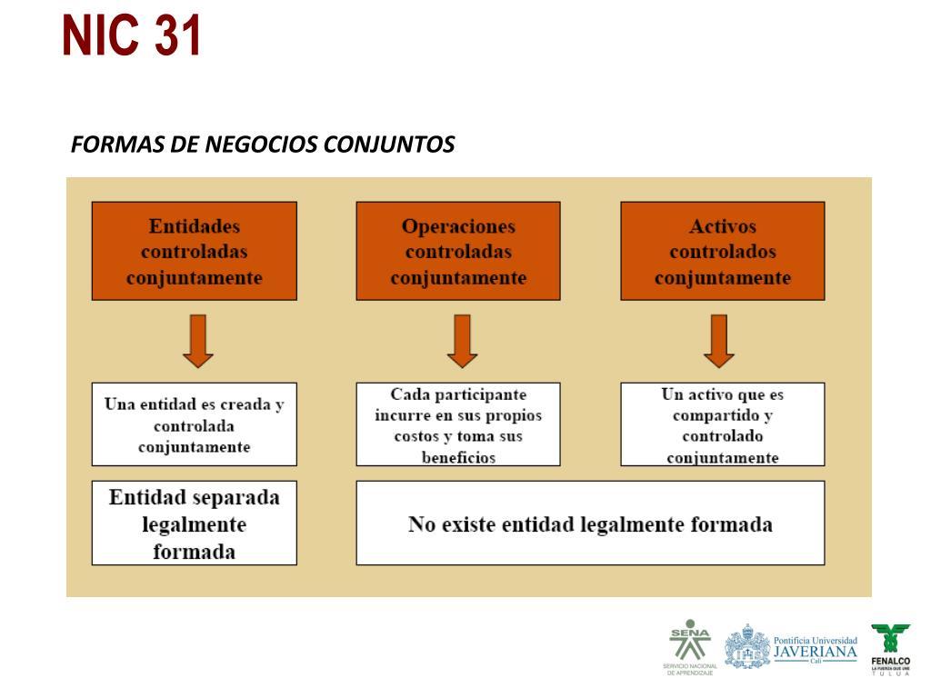 FORMAS DE NEGOCIOS CONJUNTOS