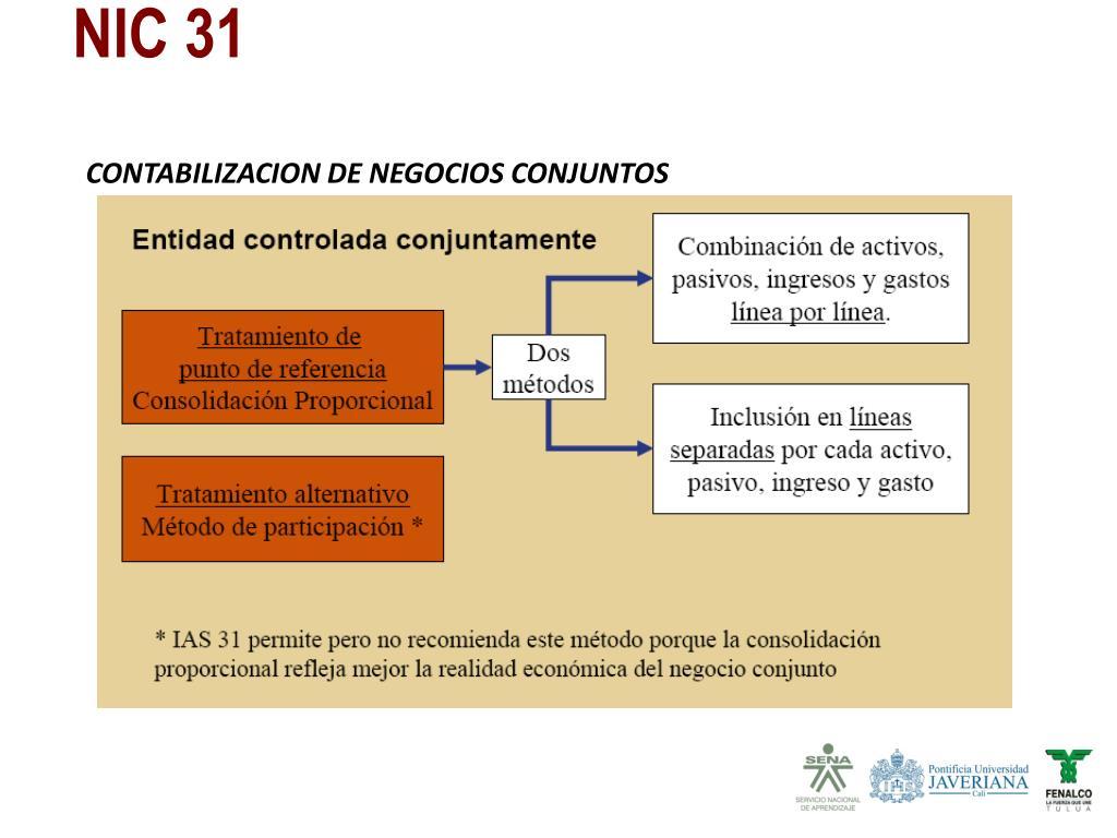 CONTABILIZACION DE NEGOCIOS CONJUNTOS