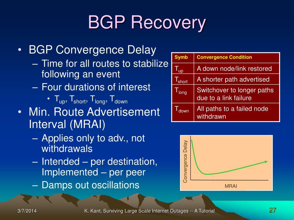 BGP Recovery