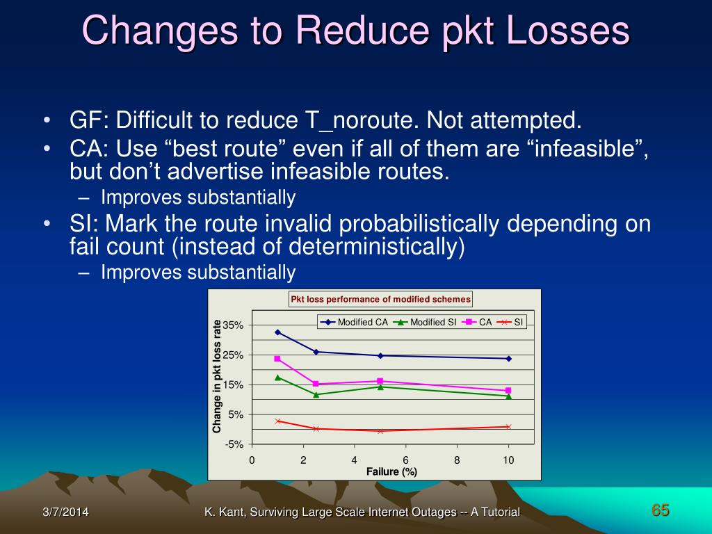 Changes to Reduce pkt Losses