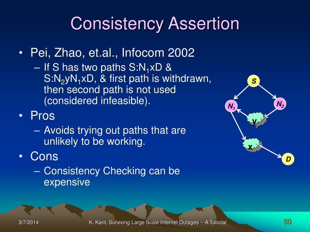 Consistency Assertion