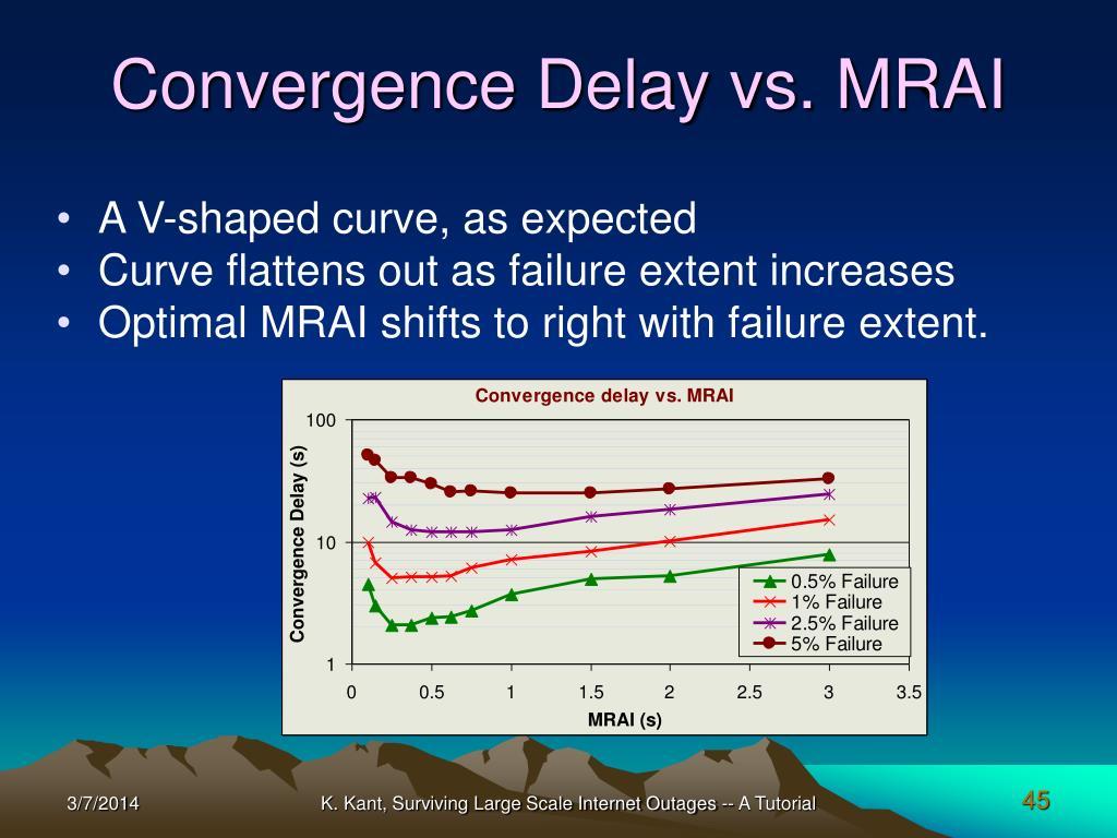 Convergence Delay vs. MRAI