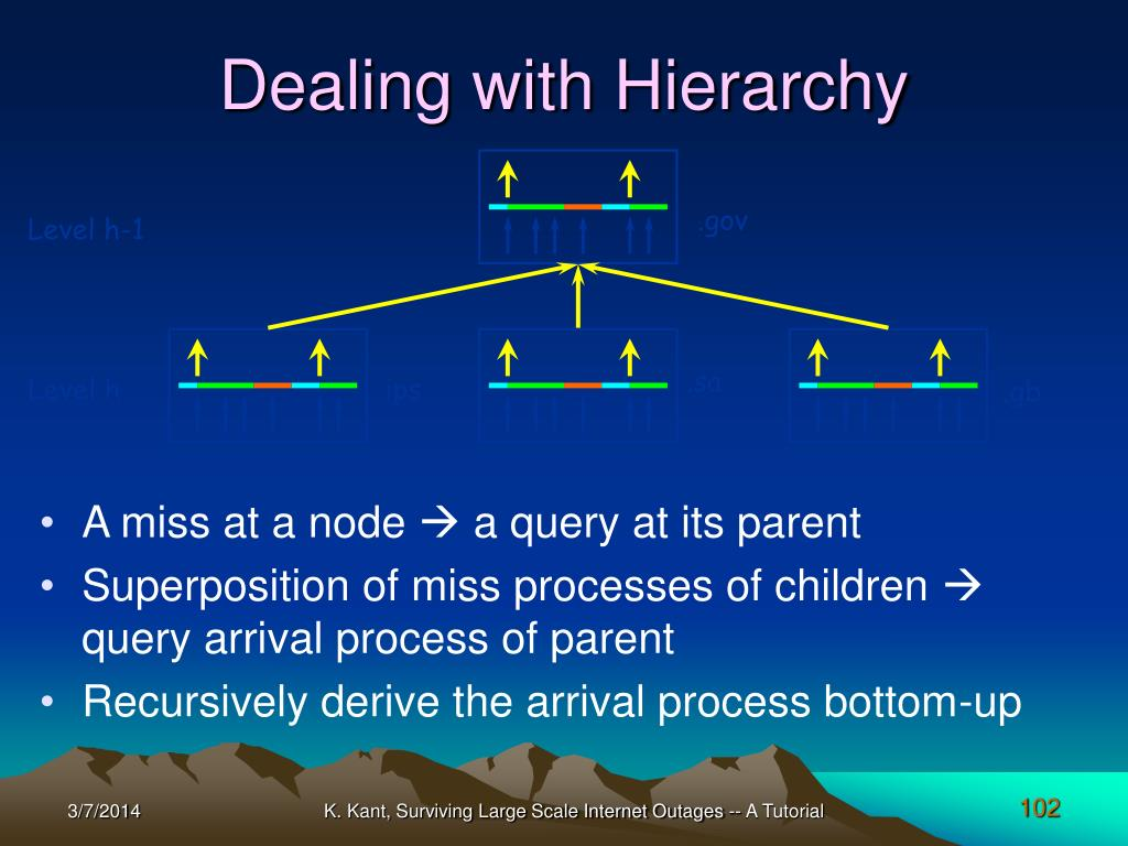 Dealing with Hierarchy