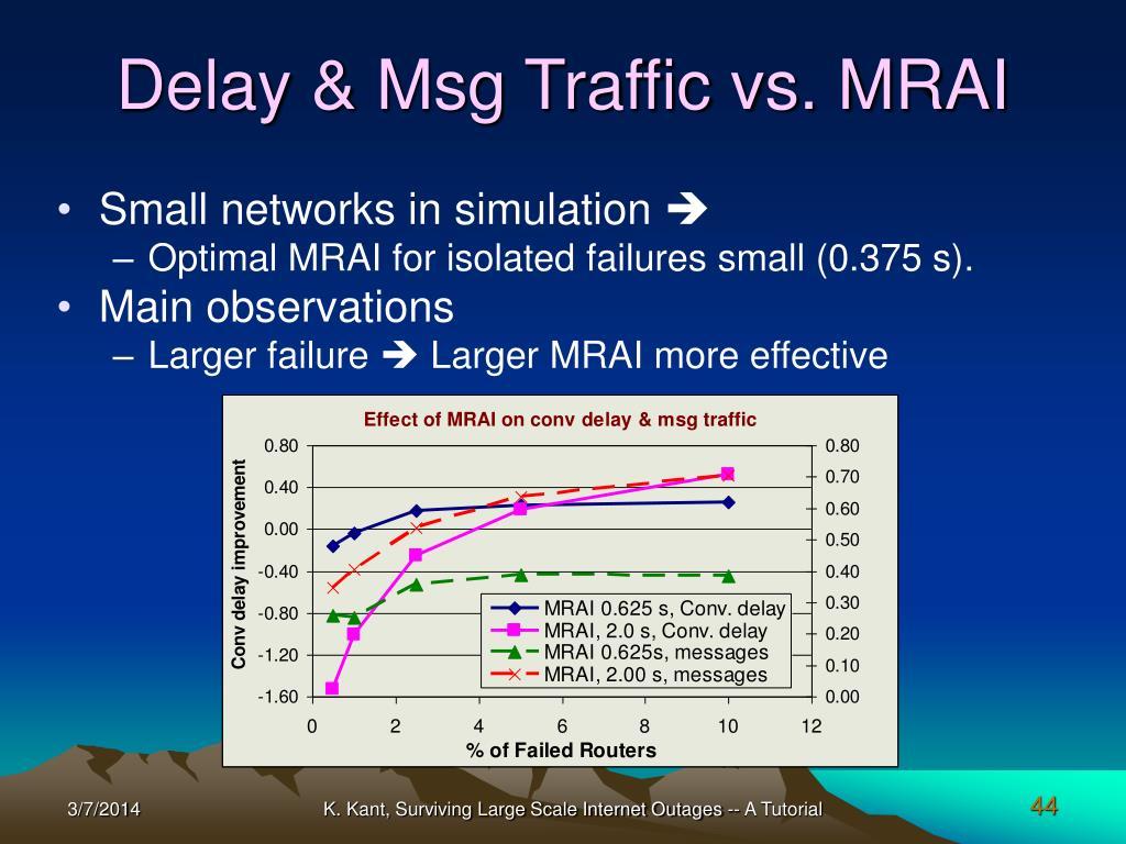 Delay & Msg Traffic vs. MRAI