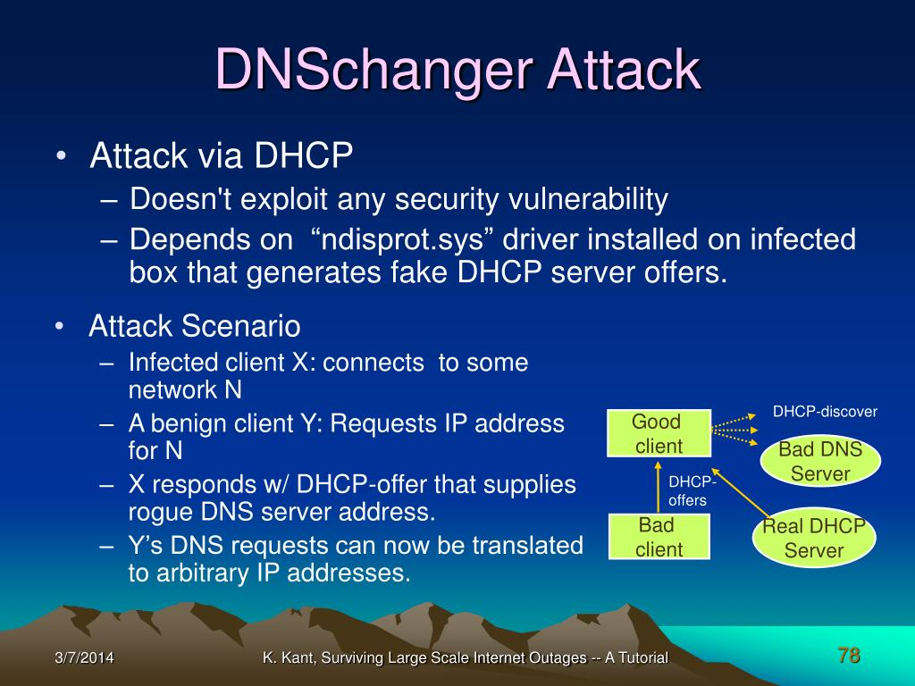 DHCP-discover
