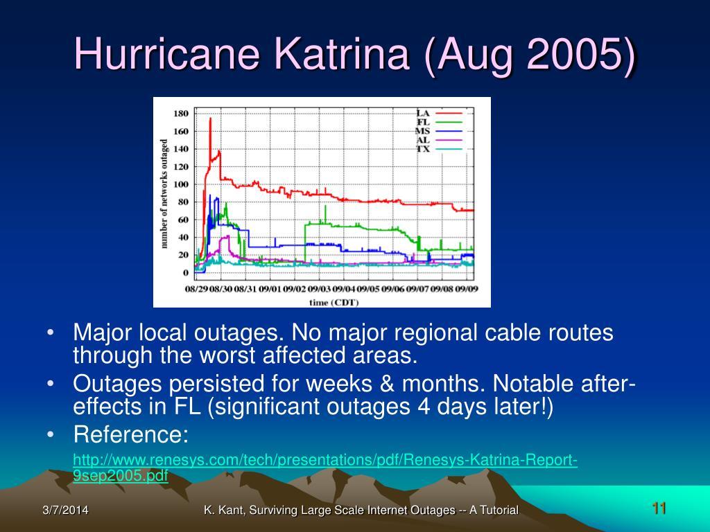 Hurricane Katrina (Aug 2005)
