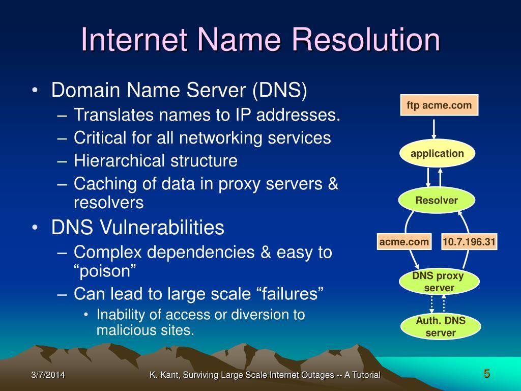 Internet Name Resolution