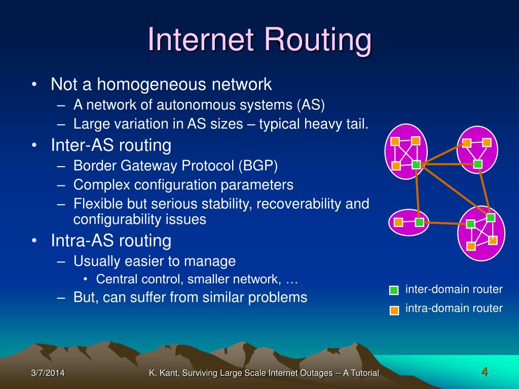 inter-domain router