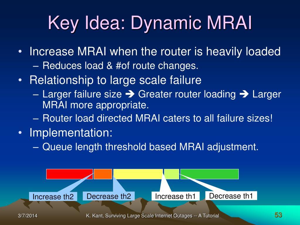 Key Idea: Dynamic MRAI