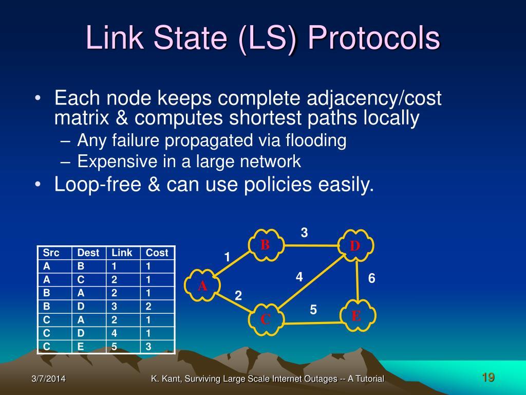 Link State (LS) Protocols