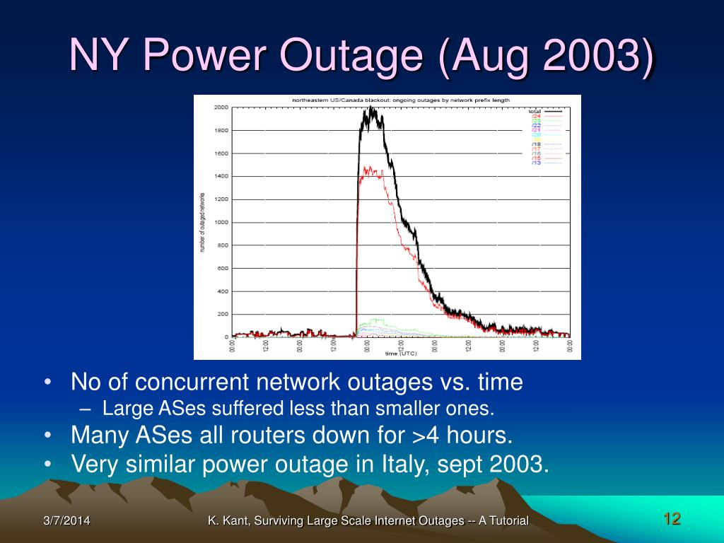 NY Power Outage (Aug 2003)