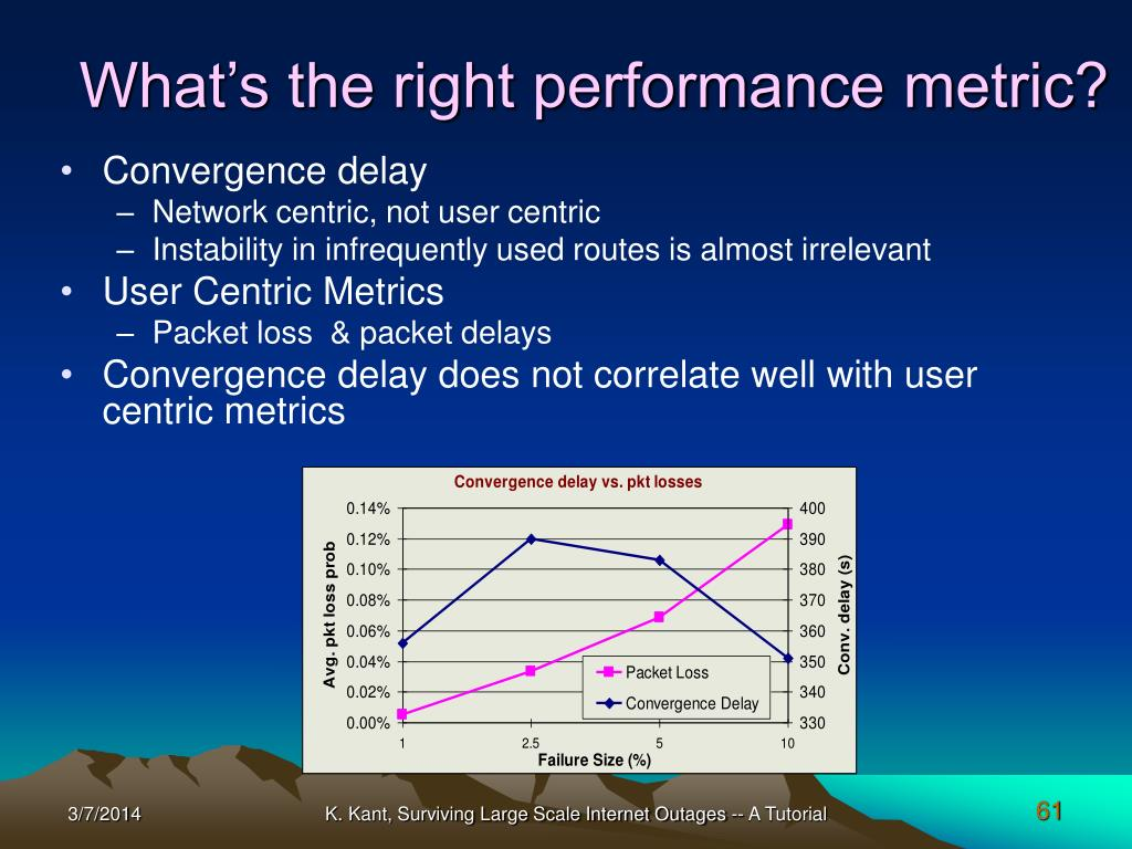 What's the right performance metric?