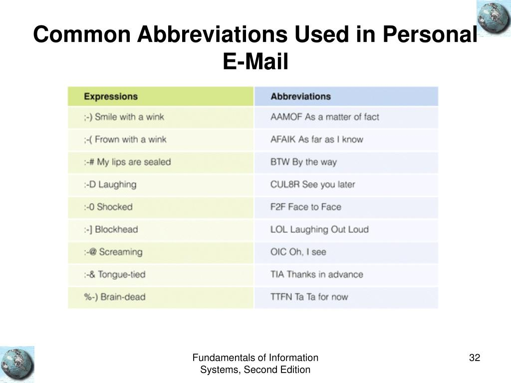 Common Abbreviations Used in Personal E-Mail