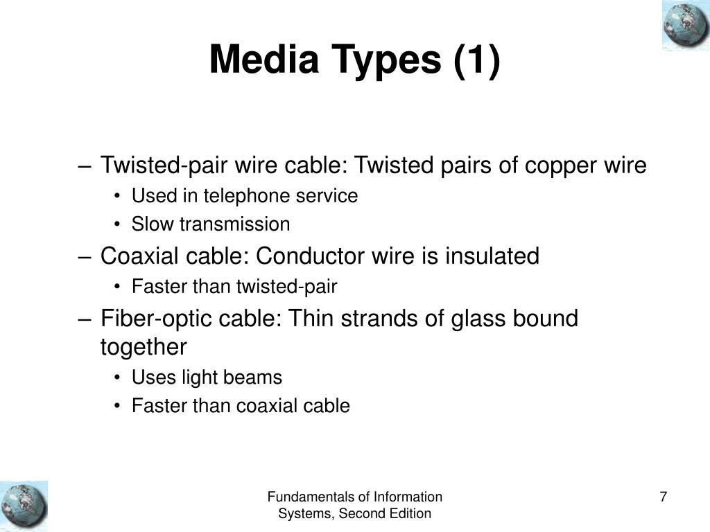 Media Types (1)