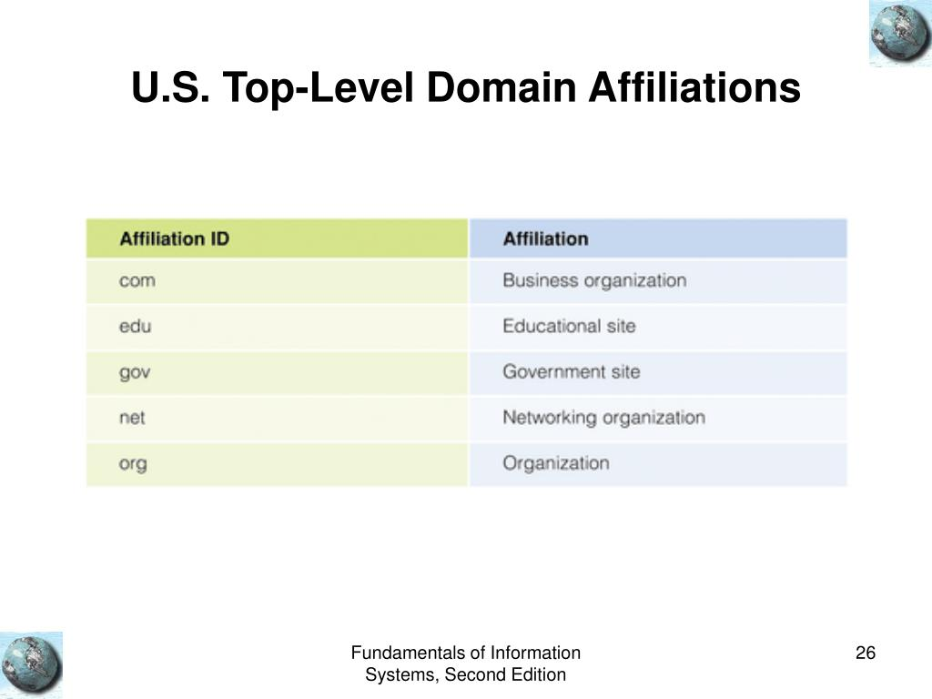 U.S. Top-Level Domain Affiliations