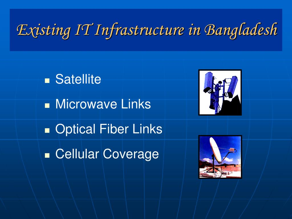 Existing IT Infrastructure in Bangladesh