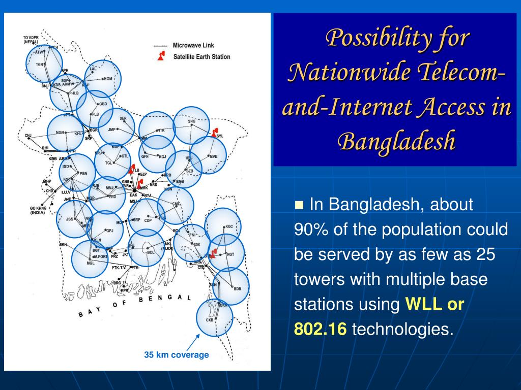 Possibility for Nationwide Telecom-and-Internet Access in Bangladesh