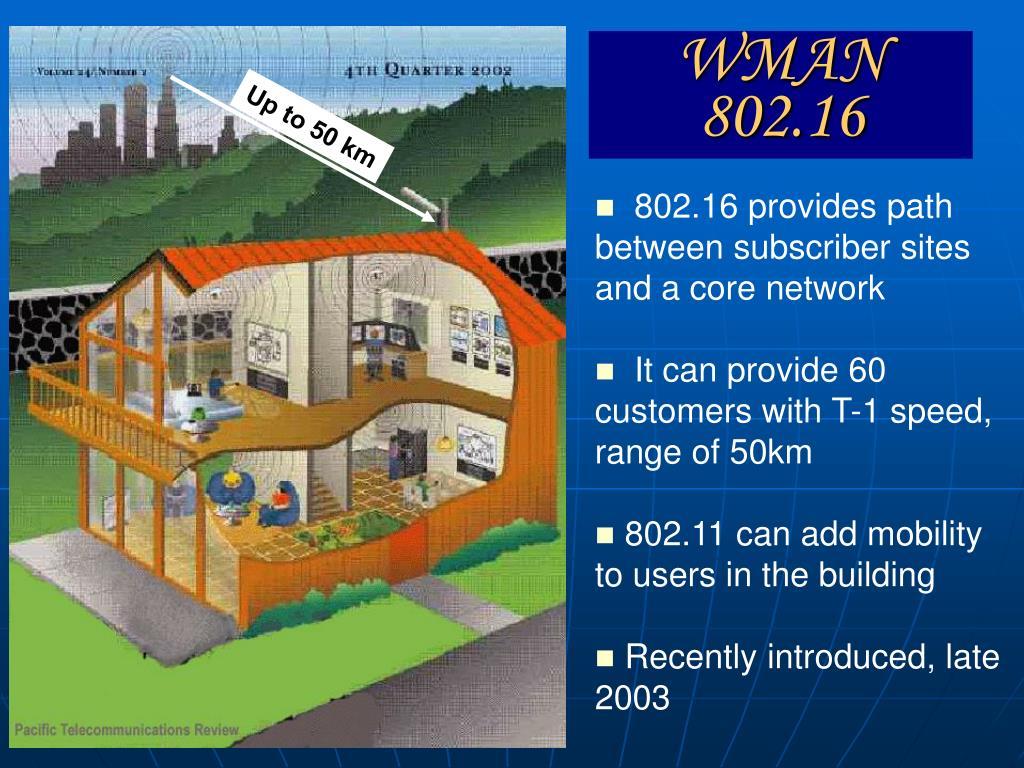 WMAN 802.16
