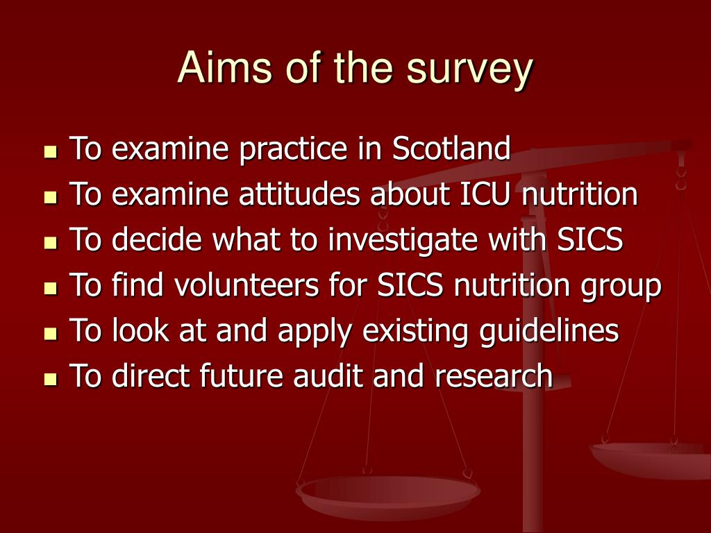 Aims of the survey