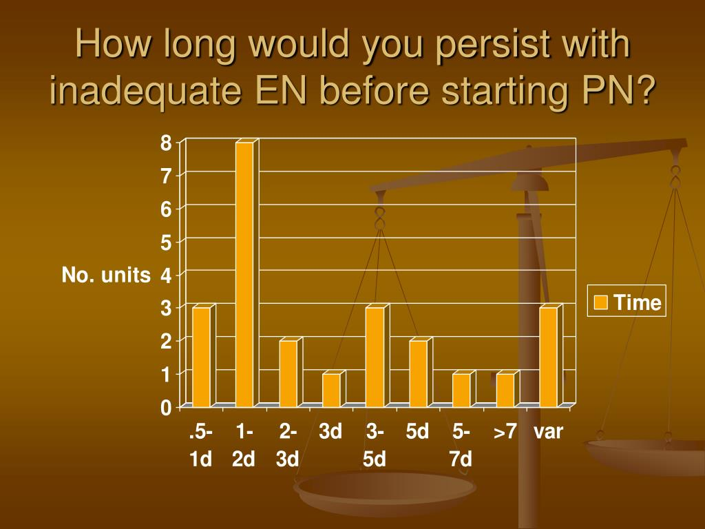 How long would you persist with inadequate EN before starting PN?