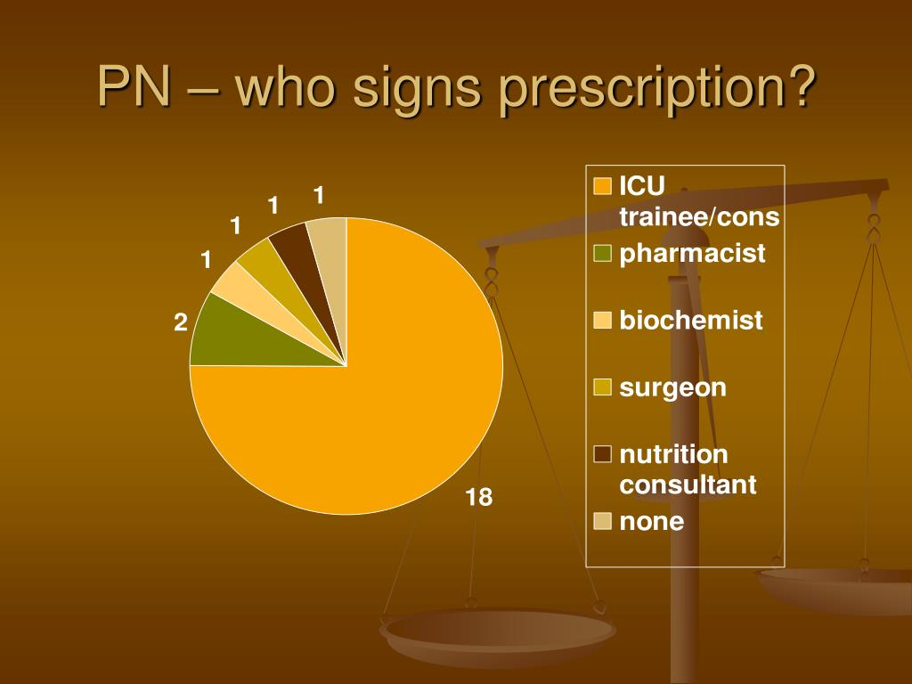 PN – who signs prescription?