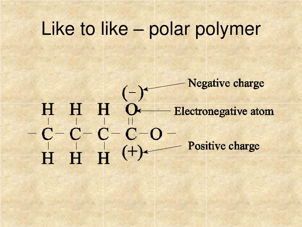 Like to like – polar polymer