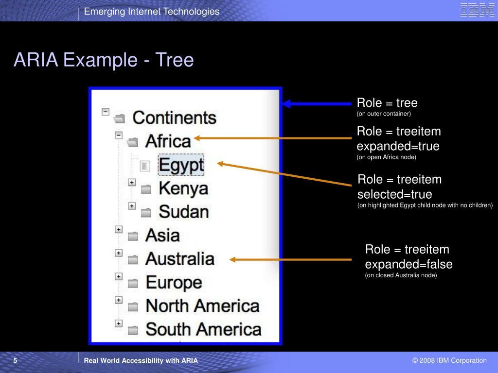 ARIA Example - Tree