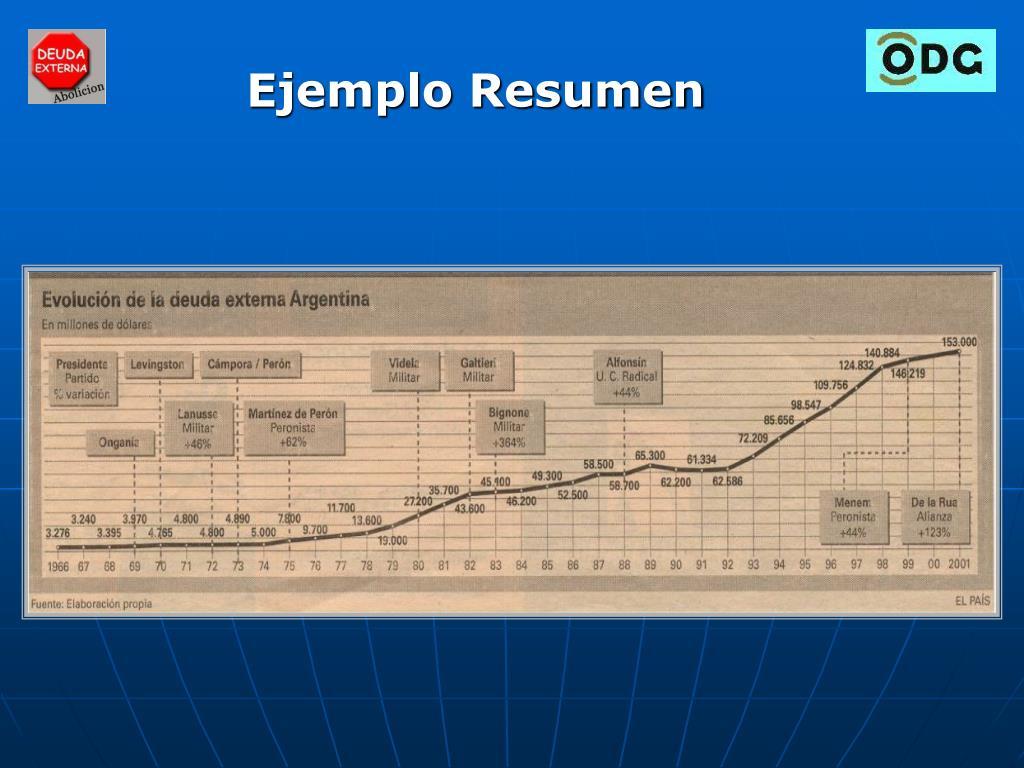 Ejemplo Resumen