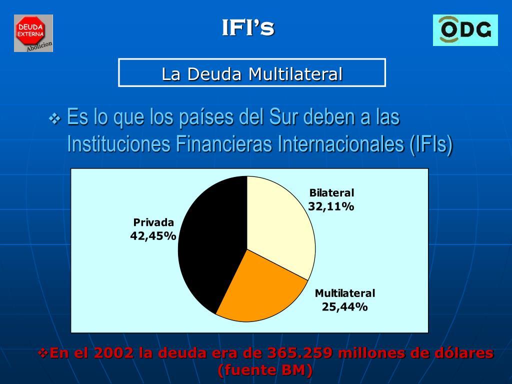 IFI's