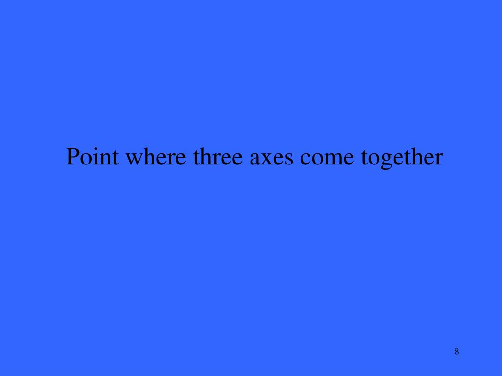 Point where three axes come together