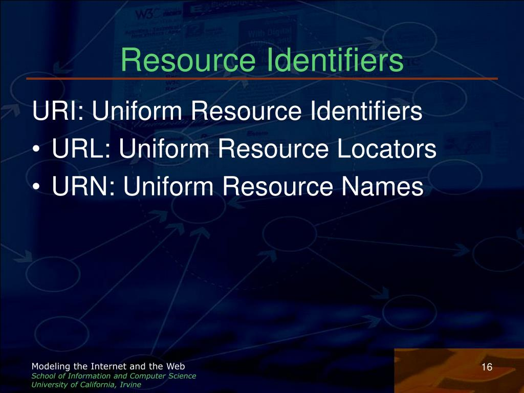 Resource Identifiers