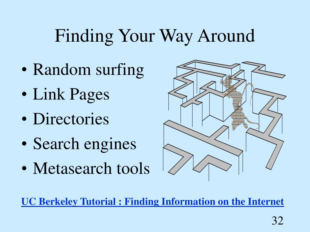 Finding Your Way Around